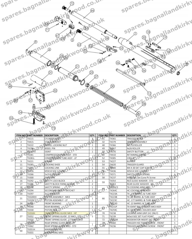 Air Arms TX200 - Bagnall and Kirkwood Airgun Spares