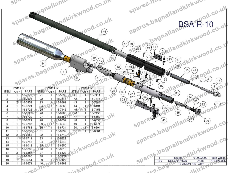 Bsa R10  R10 Mk2  U0026 R-10 Se