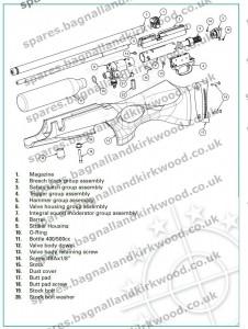 RWS 500-Air-Rifle-Exploded-Diagram