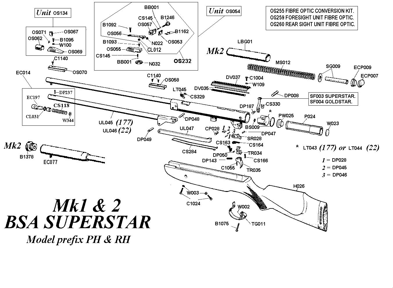 bsa meteor parts manual