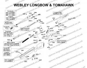 Webley Longbow Air Rifle Exploded Parts Diagram
