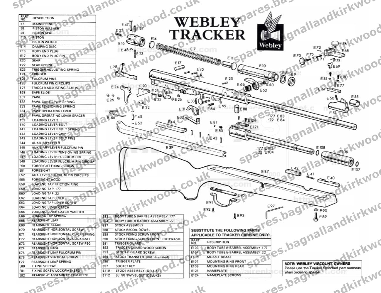 webley tracker spare parts